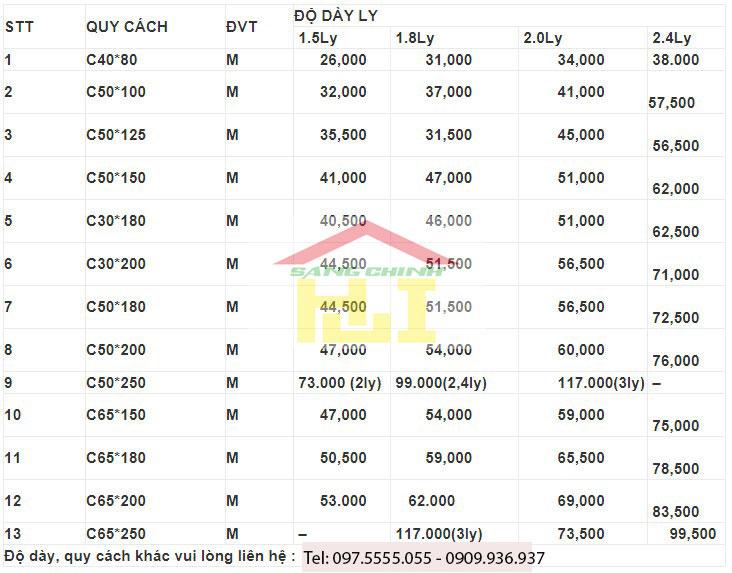 Bảng báo giá thép hình C thông tin ngày 22-12